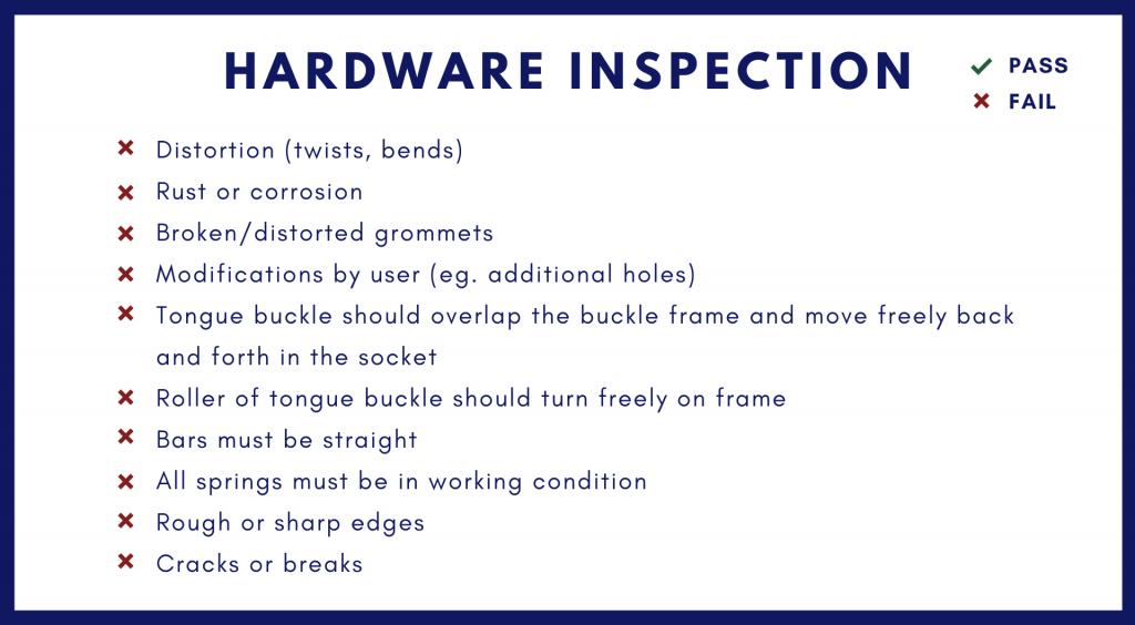CivilSTR - Hardware Inspection